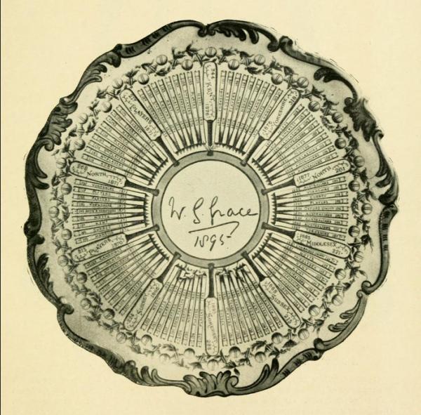 commemorative cricket plate